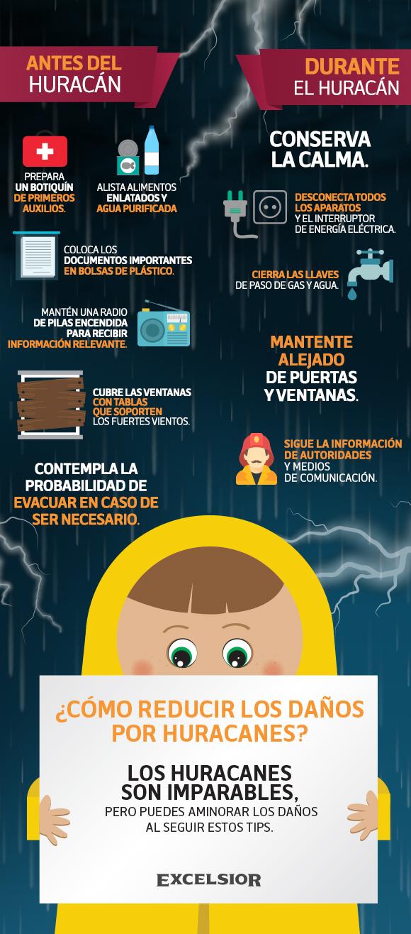 huracanes_1