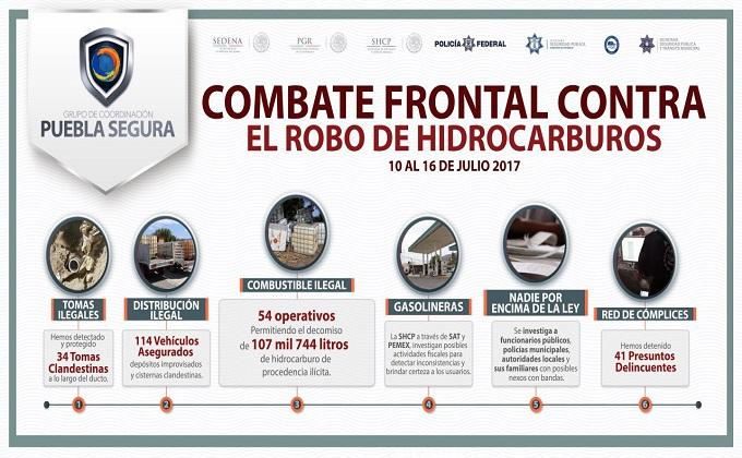 combate al robo de combustible (1)