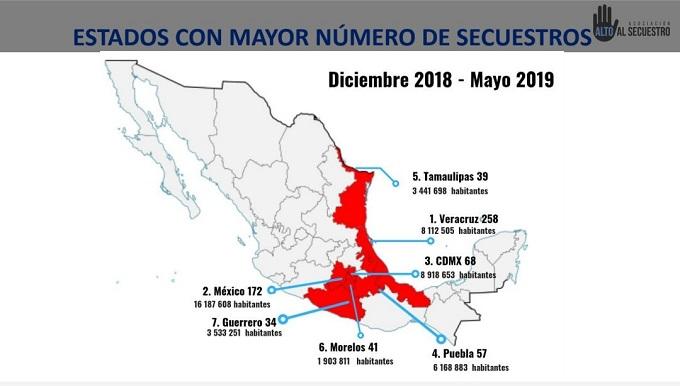 secuestros Puebla
